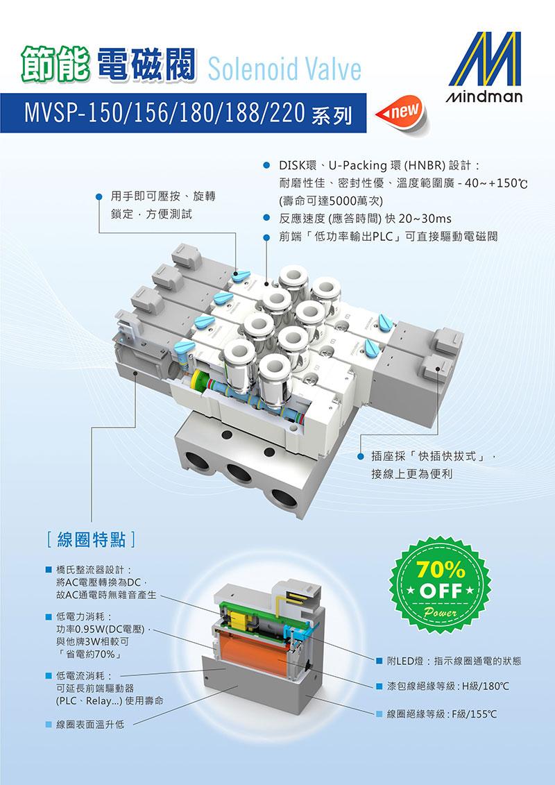 MVSC1/MVSP 節能電磁閥