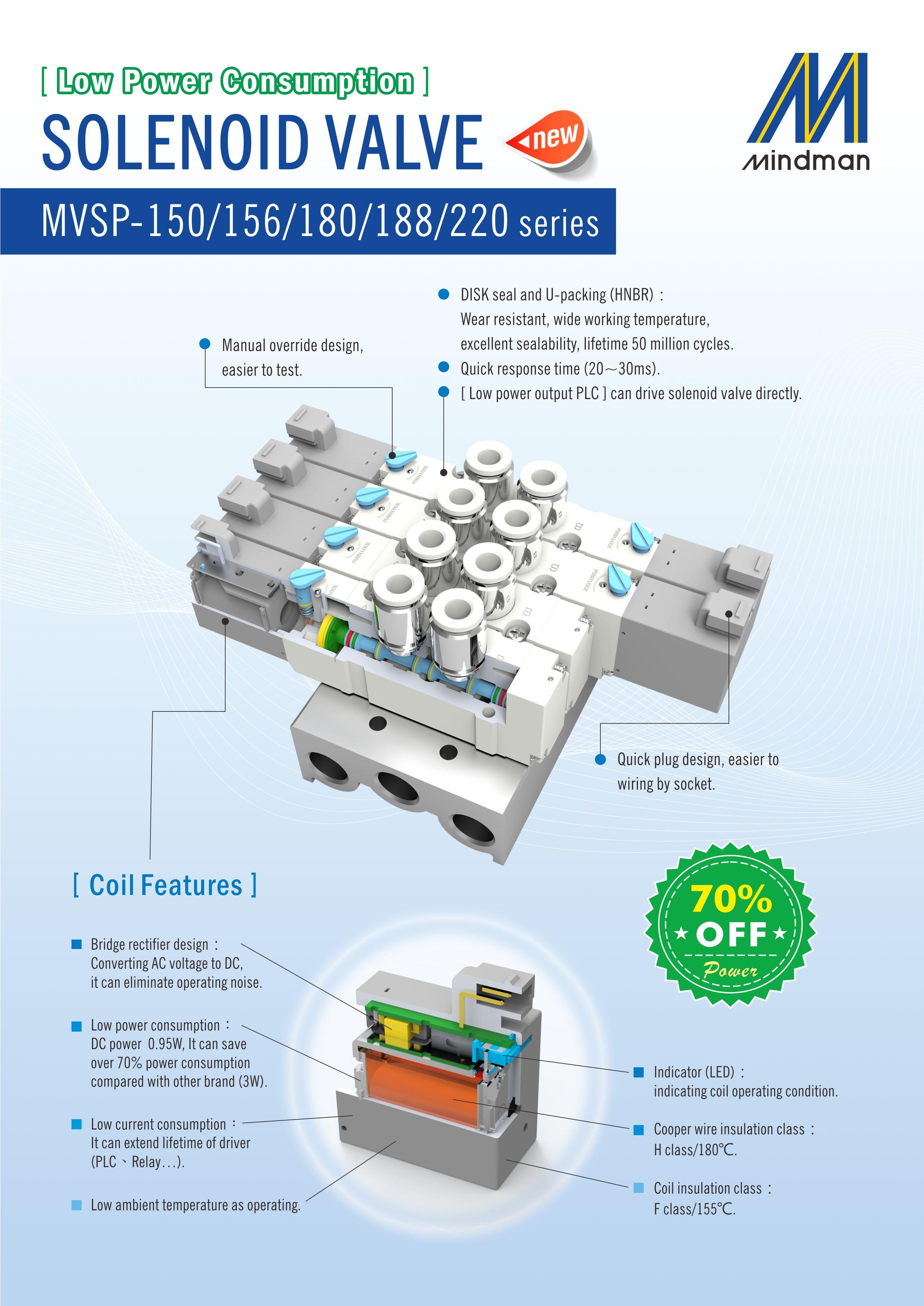 Solenoid valve MVSP
